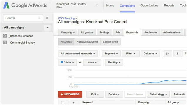 Knockout Pest Control Digital Marketing: campaigns