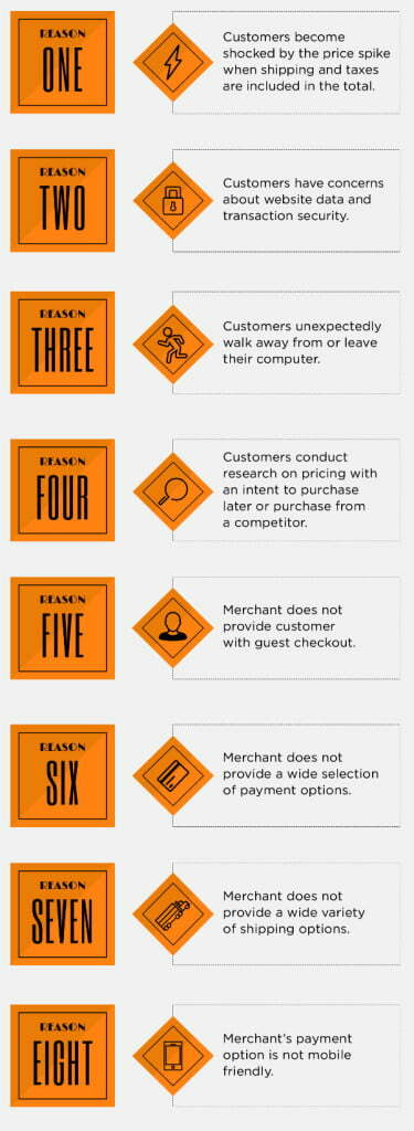 cog-digitial-ecommerce-shopping-cart-abandonment-reasons-solutions