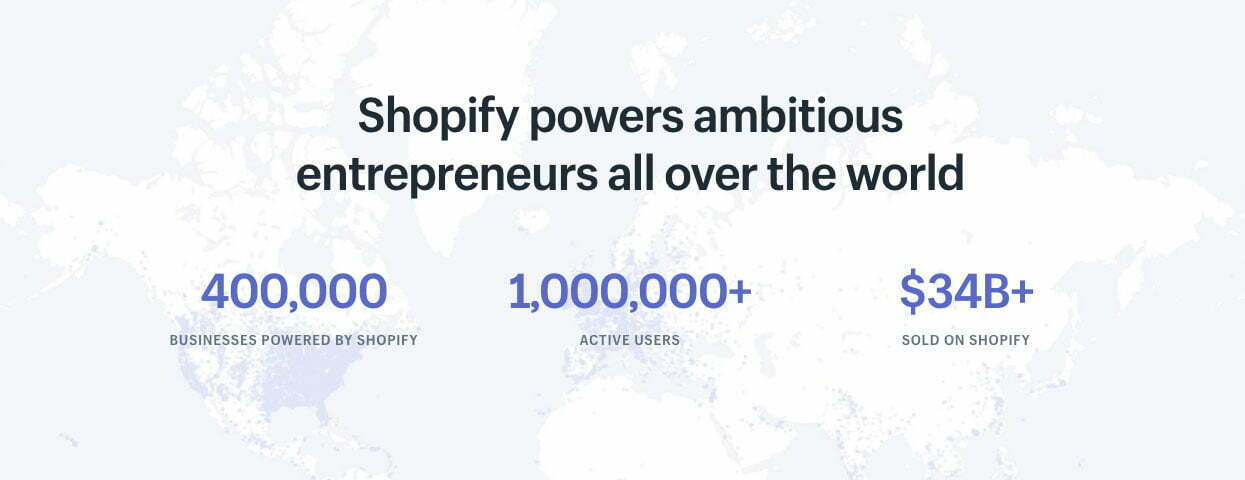 cog-digital-shopify-ecommerce-sydney