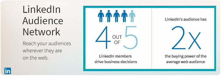 COG-digital-Services-linkedin-advertising-4